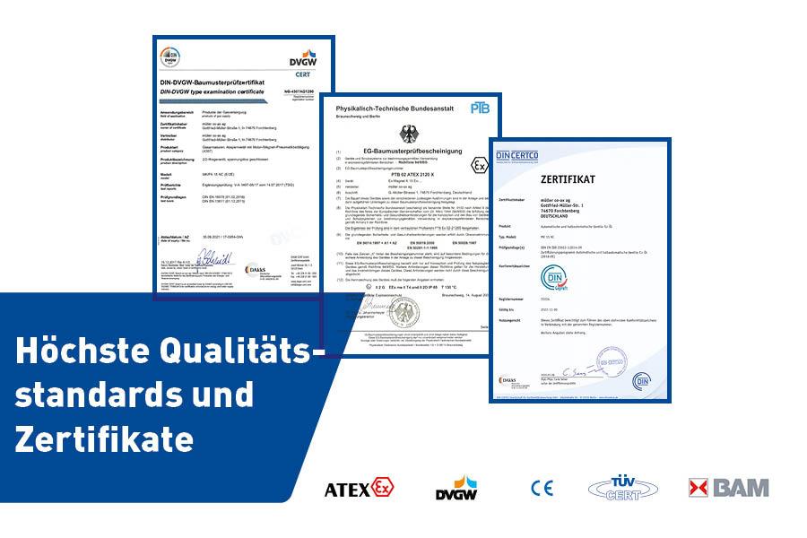 Kompromisslose Sicherheit durch umfassende Prüfungen und zertifizierte Ventile
